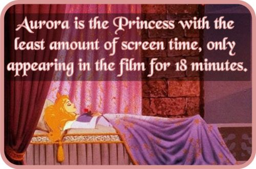 Interesting Disney princess facts.