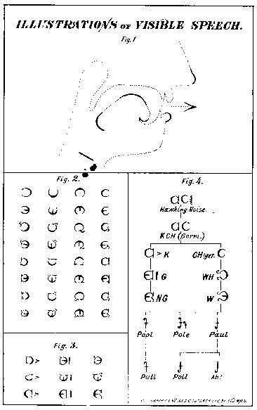 logotipo de speed writing abbreviations