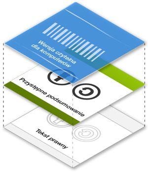 Trzy warstwy licencji Creative Commons