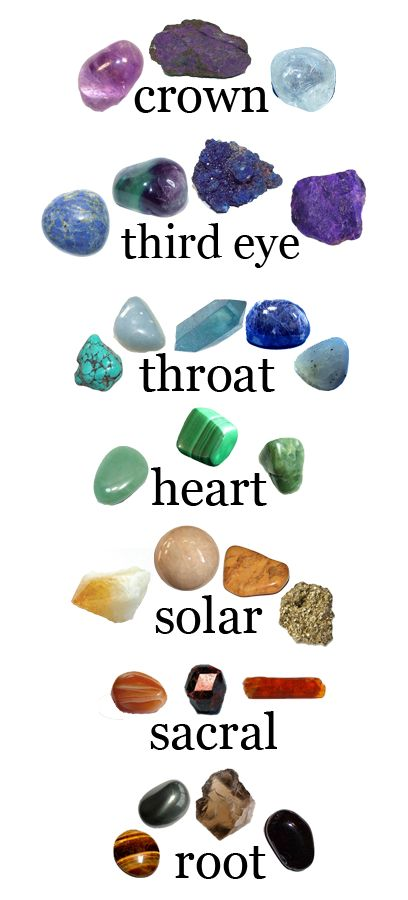 Simple explanation of the  Chakra crystals