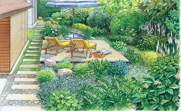 Eine ungenutzte Rasenfläche soll neu gestaltet werden. Wir stellen Ihnen zwei Gestaltungsideen für diesen Garten vor. (Pflanzplan als PDF zum Herunterladen und Ausdrucken)