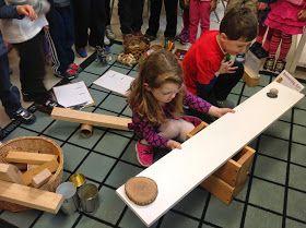 Wonders in Kindergarten: What can you balance? Exploring Mass!