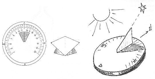 A Napóra a legősibb időmérő eszköz, amelynek elve azon a megfigyelésen alapszik, hogy az egyes testek árnyékának hossza és iránya a Nap állása szerint alakul. A legősibb napóra a gnómon: ez egy függőleges tengelyű bot, vessző vagy obeliszk, amely az árnyékát egy vízszintes…