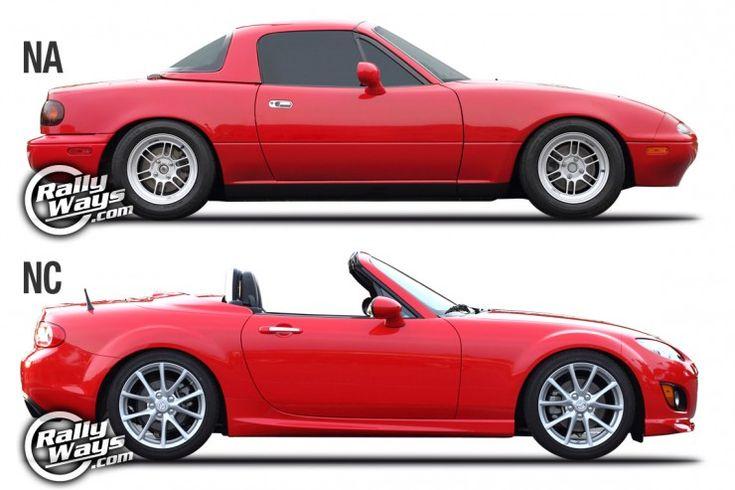 Mazda MX5 Miata NA and NC Profile Images - RallyWays
