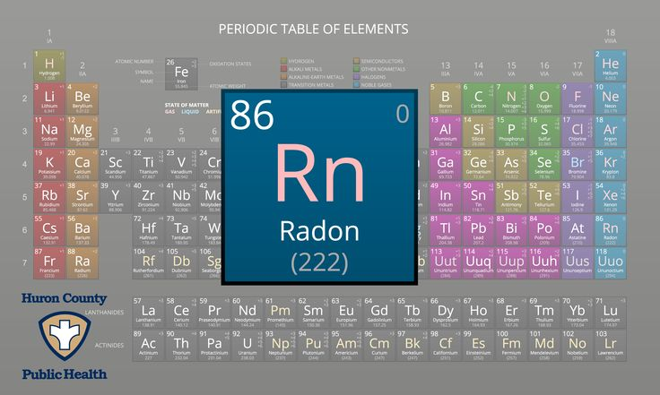 16 best environmental health images on pinterest for How to get rid of radon gas in your home