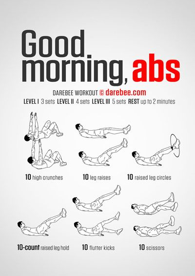 Good Morning Abs Workout