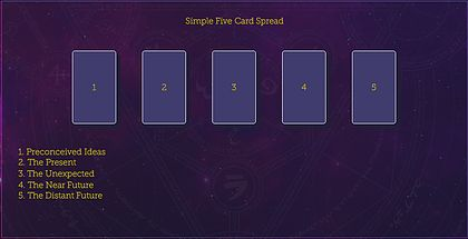Simple Five Card Spread! Check out this and more free tarot spreads by The Tarot Guide! Tarot card spreads, tarot card layouts, love tarot spread, Relationship tarot spread, 5 card spread, free daily tarot, taro, free tarot, how to read tarot cards,