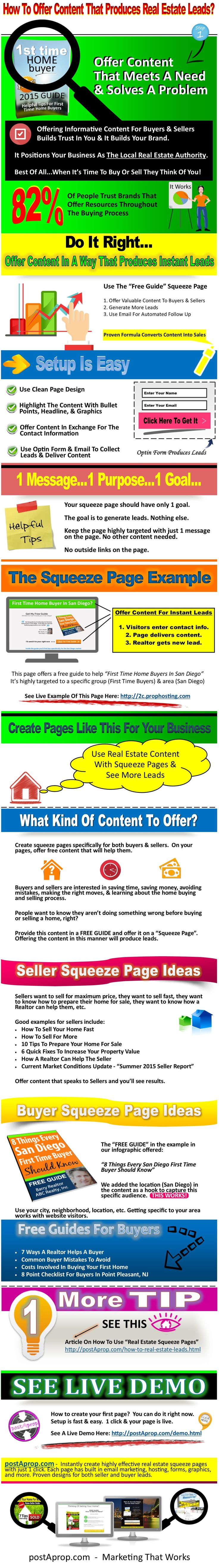 Realtor Marketing With Content & Lead Pages