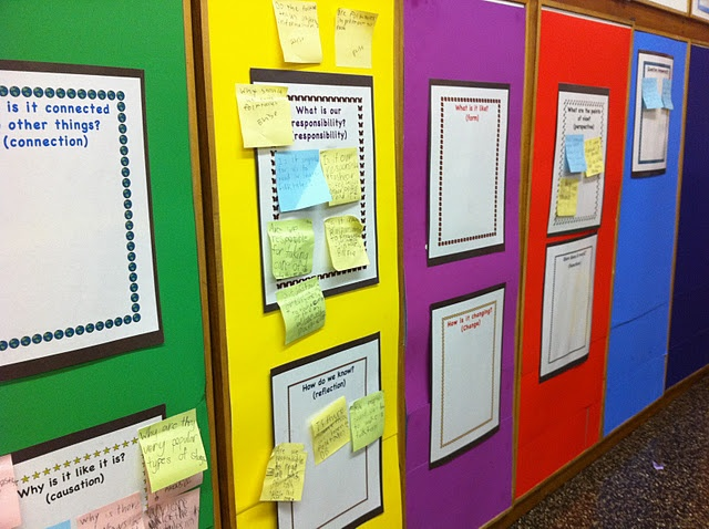 Pyp Exhibition Displays : Best images about pyp exhibition ideas on pinterest