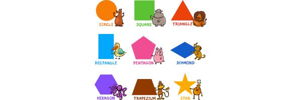 Fourth grade students will learn that a polygon is a simple closed curve with sides made of line segments. Students will identify a triangle, quadrilateral, pentagon, hexagon, and octagon by the number of sides and number of angles/vertices.