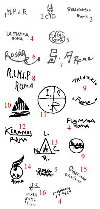 марки и клейма итальянская керамика LAZIO 1