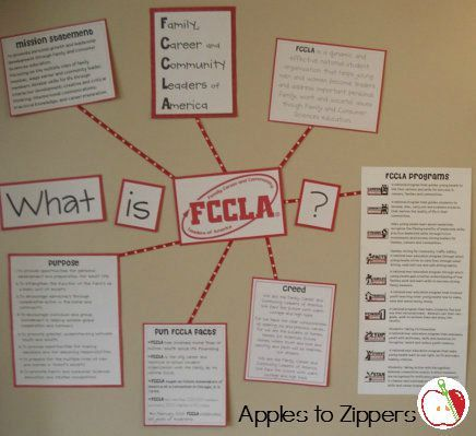 FCCLA Family Career and Community Leaders of by ApplestoZippers