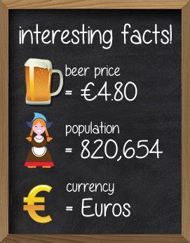 #Amsterdam #InterestingFacts #Travel