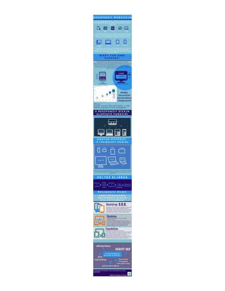 #Slideshare letöltések