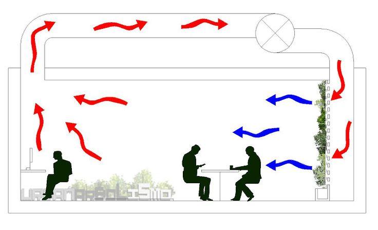 diagrama de integracion natural