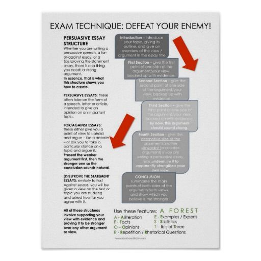 best my notes electrical and electronics engineering images on  bbf persuasive essay structure classroom poster
