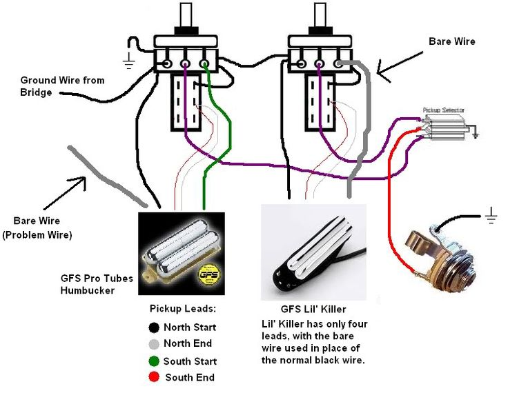 Delighted Strat Wiring Mods Big Core Switch Diagram Clean Bulldogsecurity.com Wiring Bulldog Security Wiring Young Remote Start Wiring BrightWiring 1 2 3 Appealing Push Pull Pot Wiring Diagram Images   Schematic Diagram ..