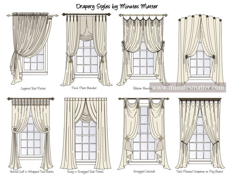 17 best studio 39 s drapery panel styles images on pinterest. Black Bedroom Furniture Sets. Home Design Ideas