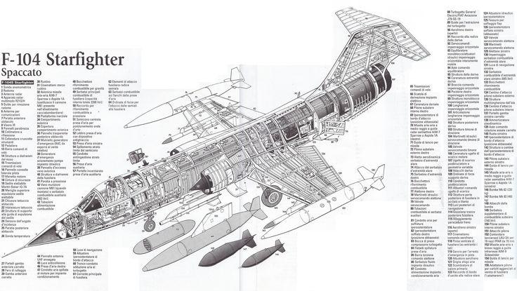 Пин от пользователя алекс на доске Lockheed F104 Starfighter