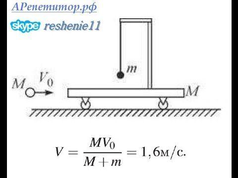Физика - Механика. ЕГЭ уровень С. Задача репетитора. Разложение на множители. По сути, здесь приведены основные формулы сокращенного умножения.(формула куба суммы/разности). Способ группировки. Тема: Разложение на множители суммы кубов двух выражений.