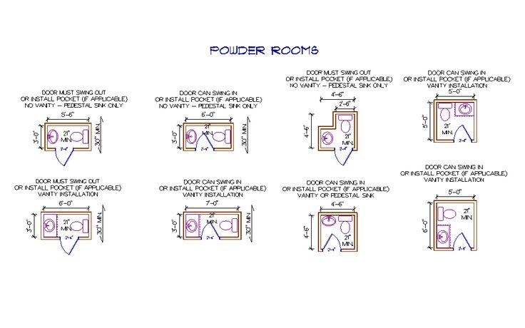 "Minimum size requirements for powder rooms is simple. Toilet placement must have 30"" side to side clearance. At least 21"" must be clear in front of toilet. Depending on the location, pocket doors or swinging the door out may be the only option. For those with a vanity, allow enough room for finished door casing. - Doug (Dougaphs)'s Photos"