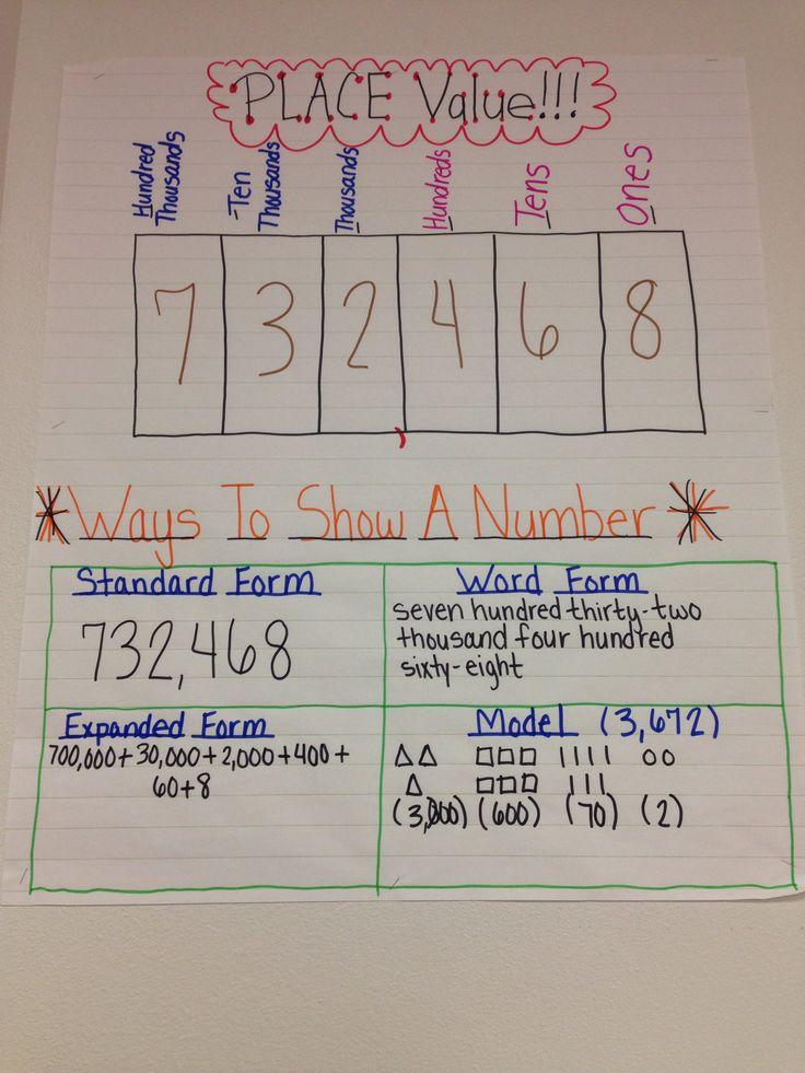 26 Best Ideas About My 3rd Grade Class 2014 2015 On