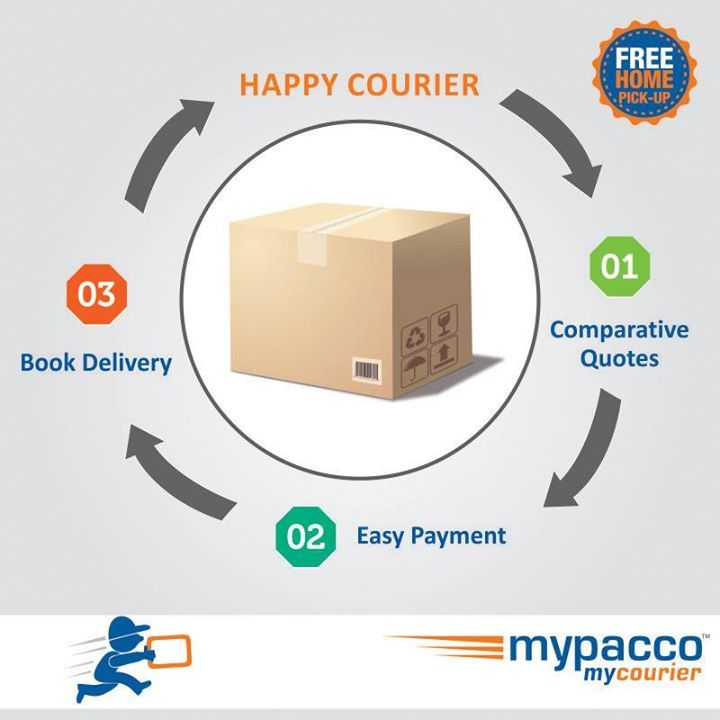 Send #courier online with #mypacco