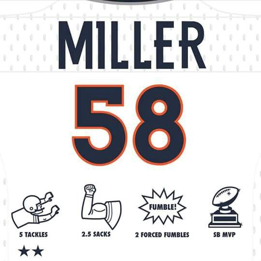 The Miller jersey will be a hard one to find in stores. Congratulations Broncos!