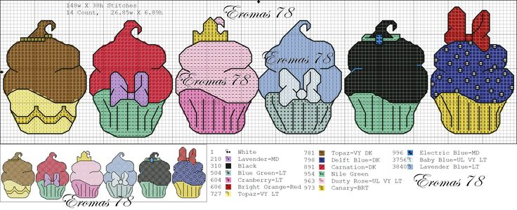 Disney Princess cross stitch cupcakes!