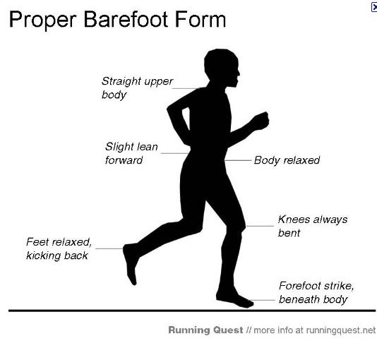 proper running form foot strike - Heart.impulsar.co