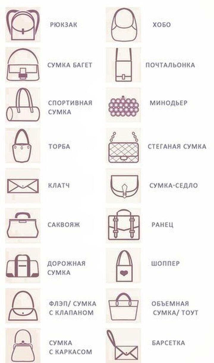 18. Классификация женских сумочек