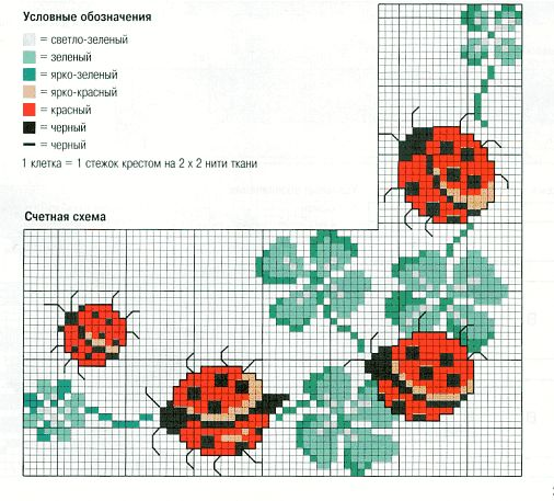 Ladybug cross stitch patterns