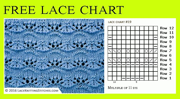 No Stitch On Knitting Chart : 176 best images about Lace Knitting Stitches on Pinterest Lace knitting pat...