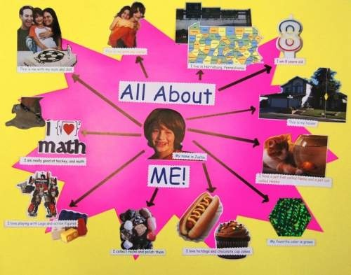 Viewing Activity. Creating. Students can create a collage about themselves but…