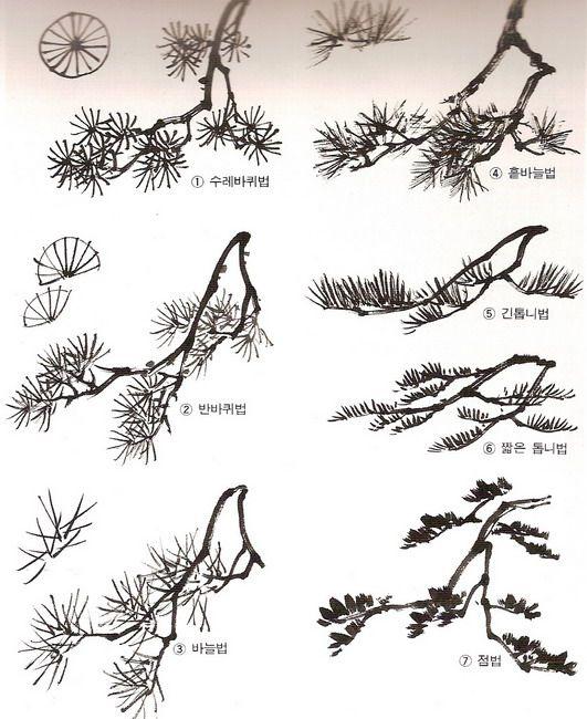 자료·보물창고 > 그림공부방 > 산수화 기초-솔잎 그리기