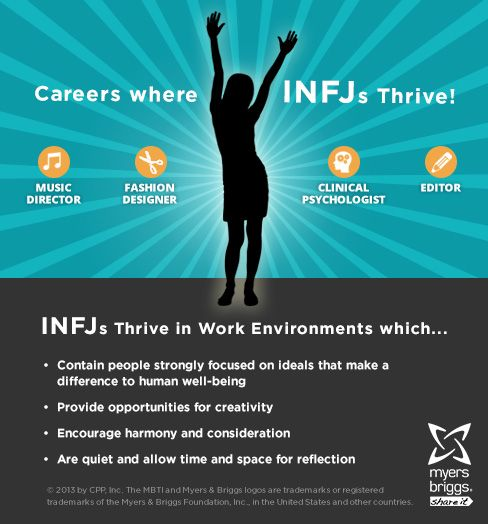 The careers and workplaces where INFJs thrive! #MBTI #myersbriggs #careers