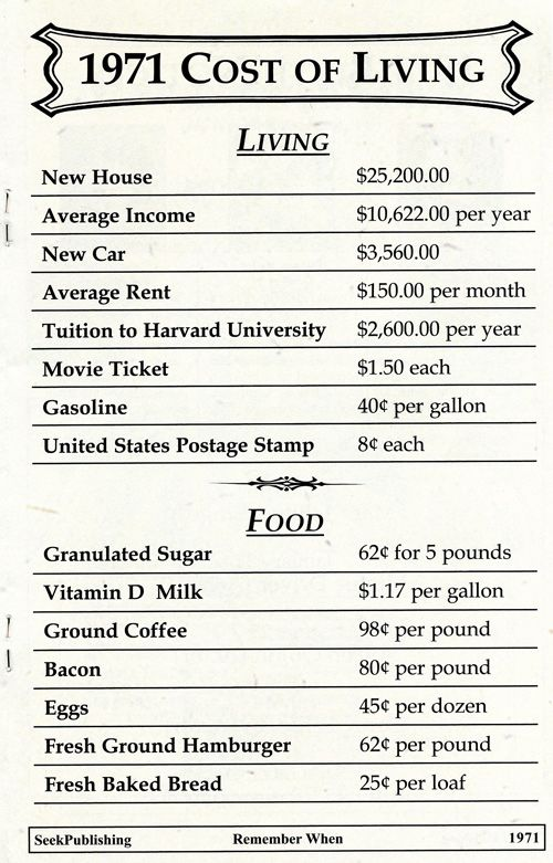 1971 Cost of Living. I almost just cried.: