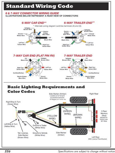 DIAGRAM] Blue Ox Jeep Wiring Diagram FULL Version HD Quality Wiring Diagram  - TWILIGHTTRANSMISSION.BIOGENIC.FRDiagram Database - Biogenic