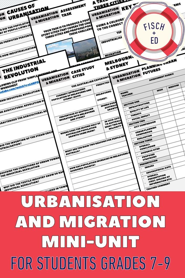 Urbanisation and migration mini-unit | FISCH + ED TPT STORE
