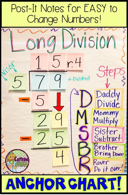 best 25 division anchor chart ideas on pinterest division chart division and division strategies. Black Bedroom Furniture Sets. Home Design Ideas