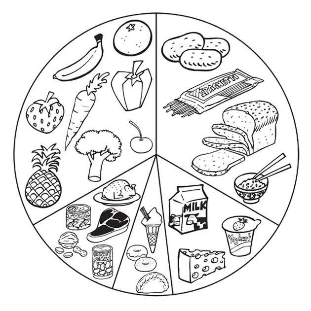 Food Groups Printable Coloring Page Food Coloring Pages Food Coloring Food Pyramid