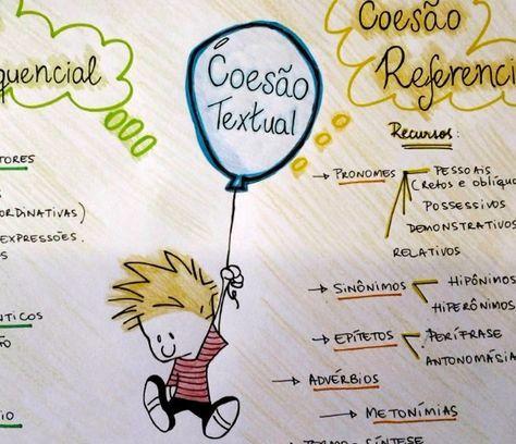 Curtir um mapa mental sobre Coesão Textual é a boa dessa terça-feira! Você já sabe tudo sobre esse assunto que vai te ajudar a conquistar o 1000 na redação?