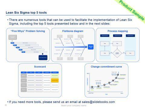 Lean 6 Sigma Essentials