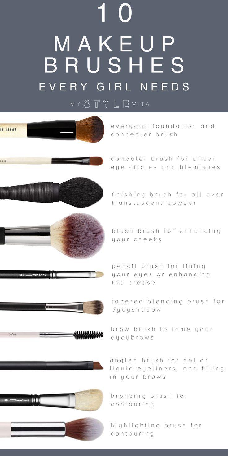 10 besten Make-up Pinsel zu haben- – #BESTEN #h…