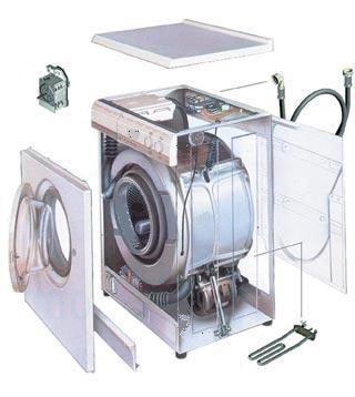 세탁기 구조
