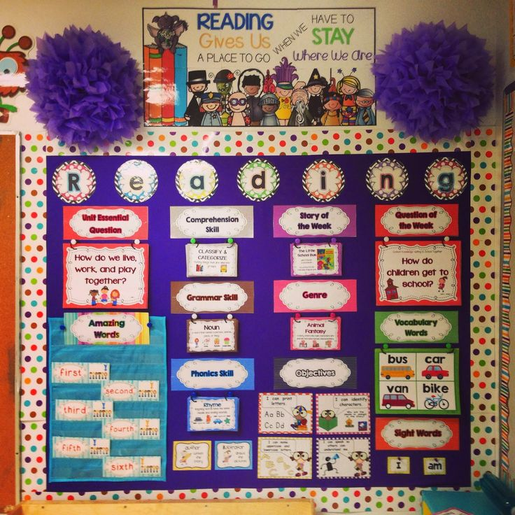 Love this!  What a great way to stay focused on the week's reading skills.