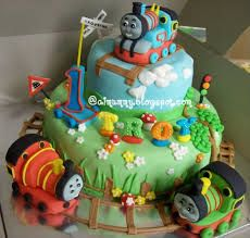 Image result for thomas cakes