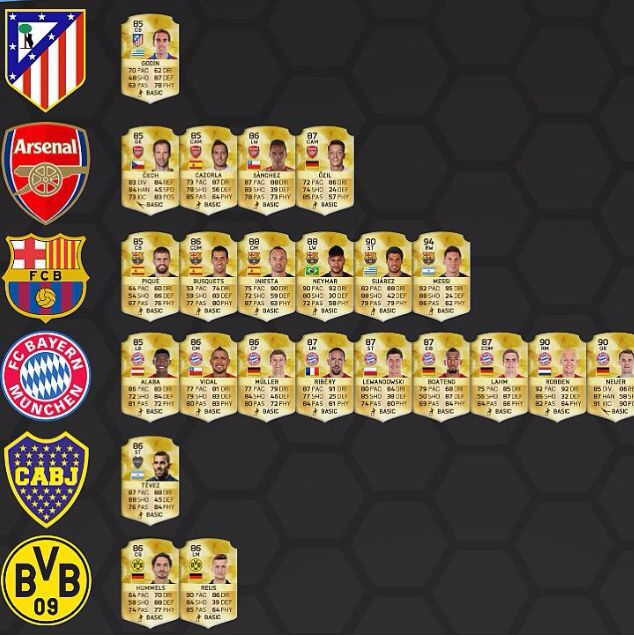 Top 50 fifa 16 ratings for Each club part 2