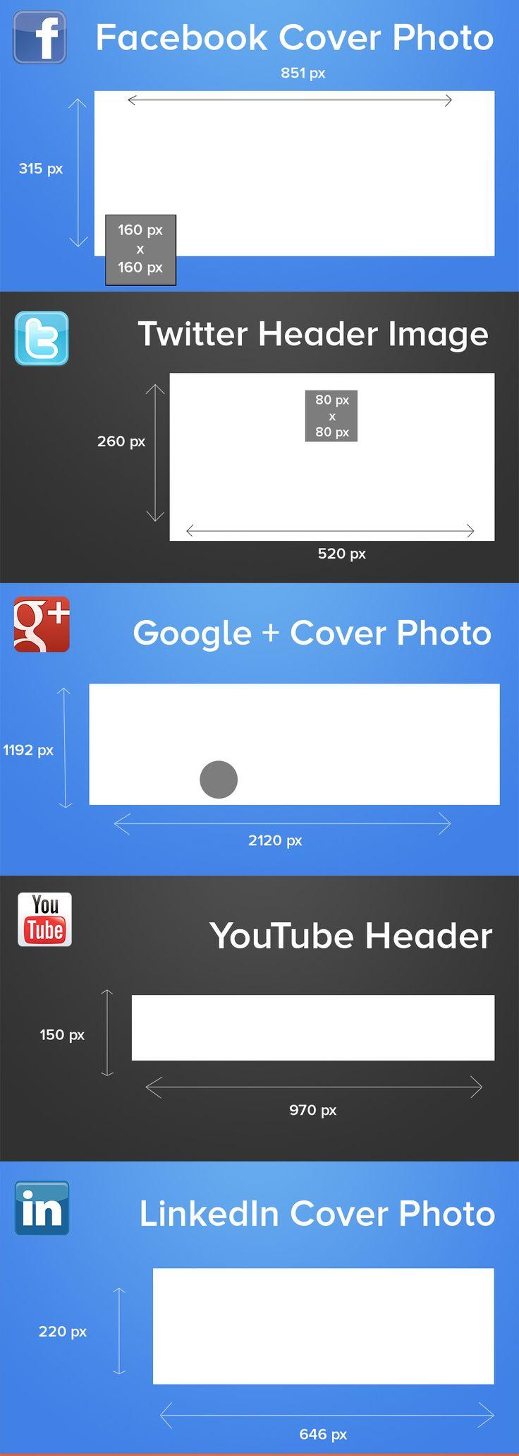 El tamaño de las imagenes de las cabeceras de la Redes Sociales
