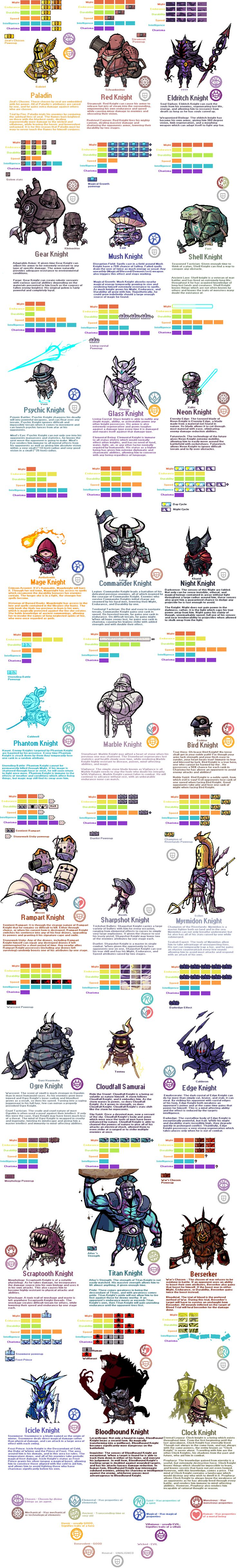 knightsv4 by shwigityshwonshweideviantartcom on deviantart - Game Design Ideas